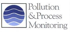 brand big02 - Pollution & Process Monitoring